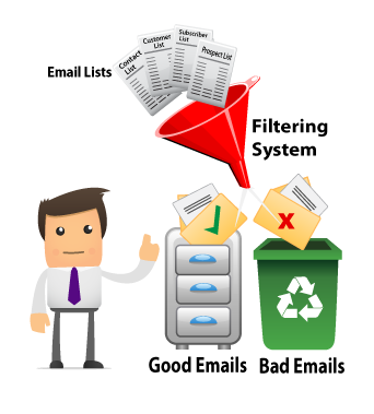 how-spam-works-good-emails-vs-bad-emails