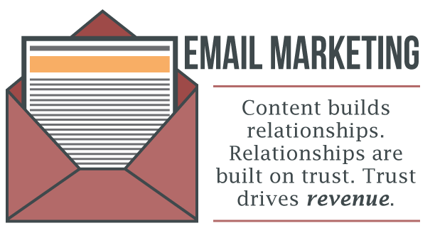 trust-in-email-marketing