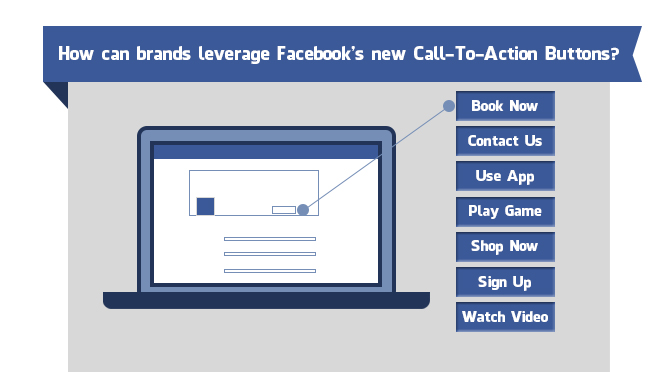 new-facebook-cta-buttons