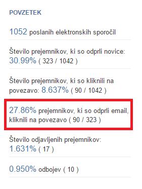 newsletter-statistics